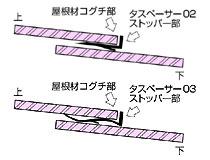 タスペーサー挿入図